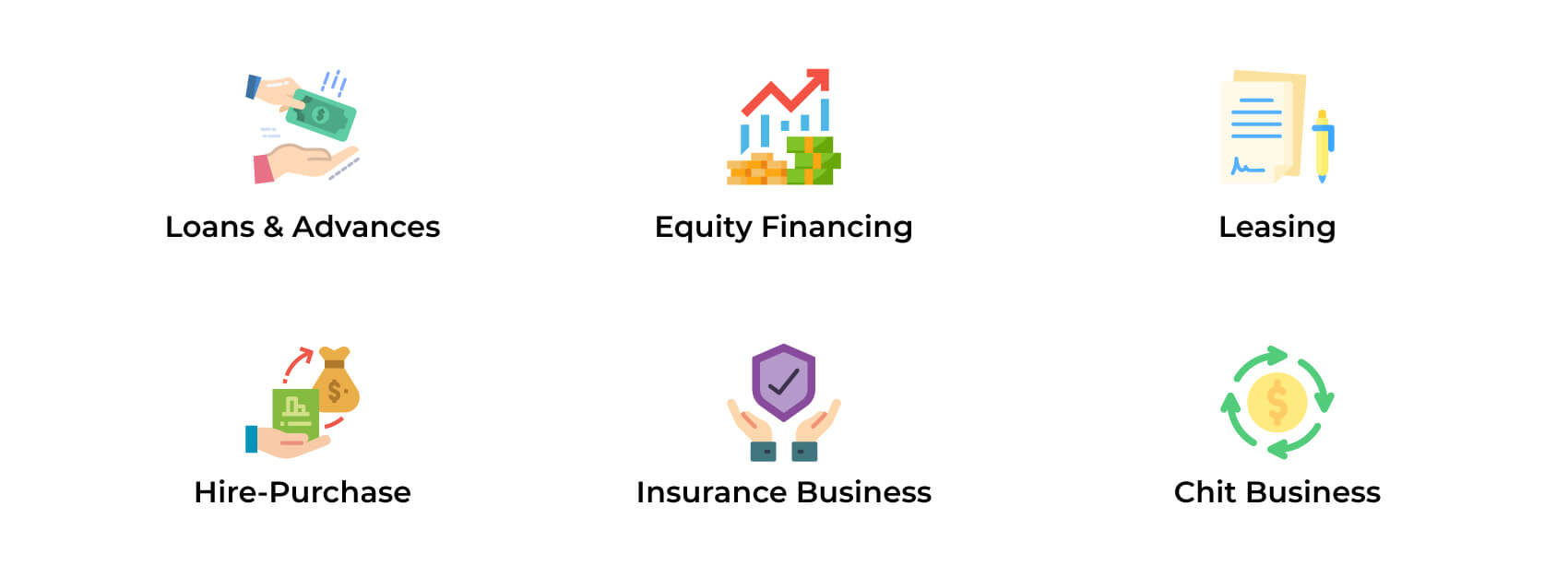 Here are the broad categories of financial services offered by NBFCs.
